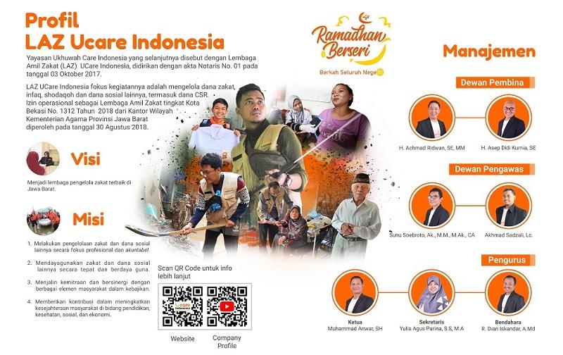 Bayar Zakat Infak Sedekah via LAZ UCare Indonesia